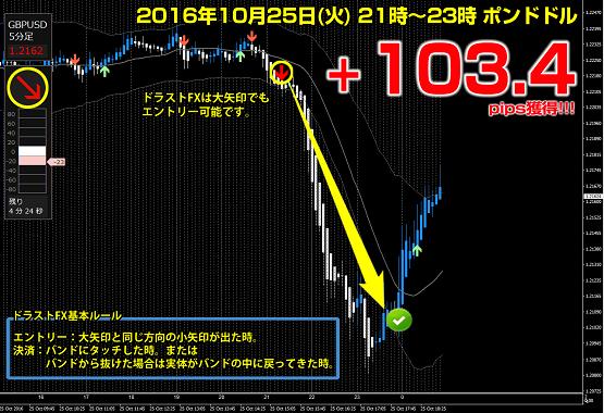 ▼10月25日(火)ポンドドル +103.4pips.png