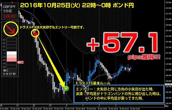 ▼10月25日(火)ポンド円 +57.1pips.png
