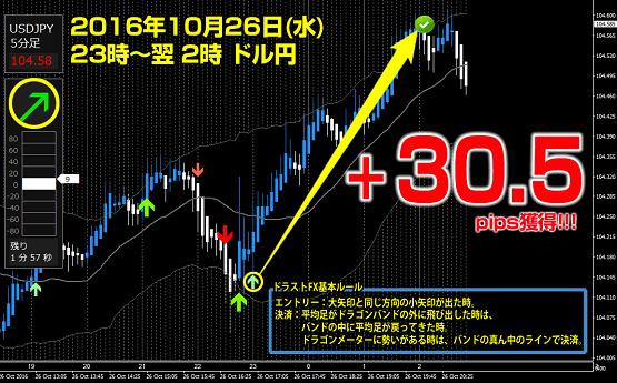 ▼10月26日(水)ドル円 +30.5pips.png