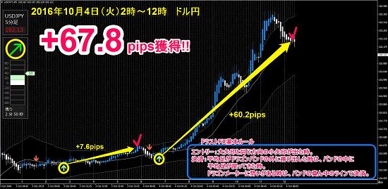 ▼10月4日(火)ドル円 +67.8pips.png