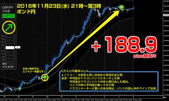 ▼11月23日(水)ポンド円 +188.9pips.png