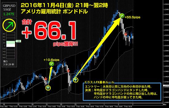 ▼11月4日(金) ポンドドル +66.1pips.png
