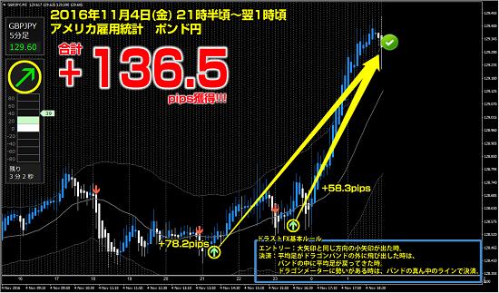 ▼11月4日(金) ポンド円 +136.5pips.png