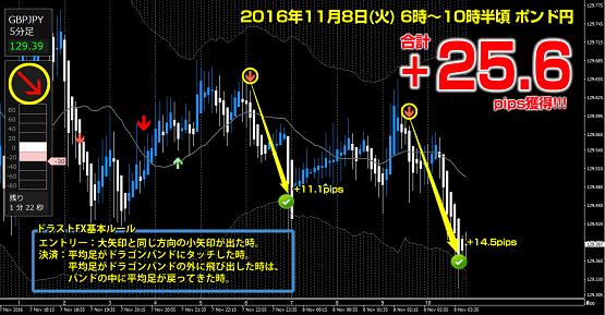 ▼11月8日(火)ポンド円 +25.6pips.png