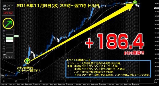▼11月9日(水) ドル円 +186.4pips.png
