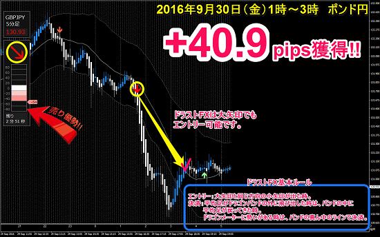 ▼9月30日(金)ポンド円 +40.9pips.png