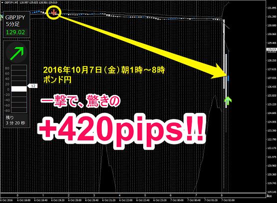 ▼ポンド円.png