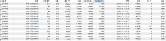 ▼T様 男性 たった1万通貨で、1日約4万円の利益達成.png