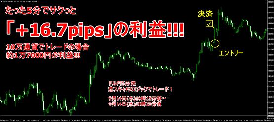 【恋スキャFX】たった5分間で16.7pips獲得!その手法とは・・・!?.png