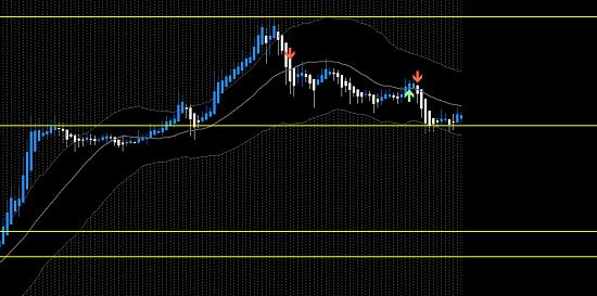 これ、昨日のドル円の反転ポイントです。.png