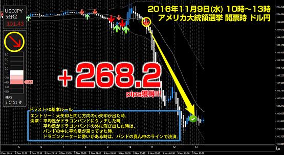 ドル円 +268.2pips獲得.png