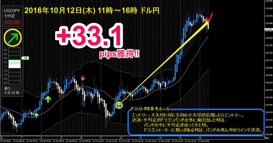 ドル円 +33.1pips.png