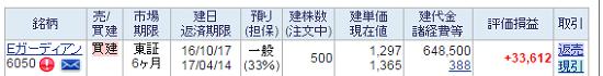 即日、33,612円の利益を手にしました:.png