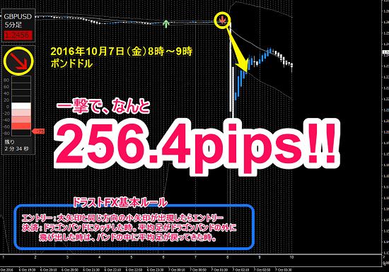 朝8時 ~ 9時 +256.4pips.png