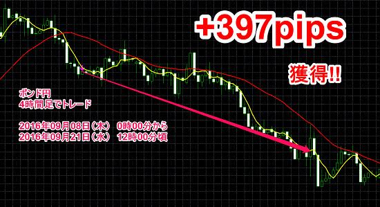獲得pips:397pips.png